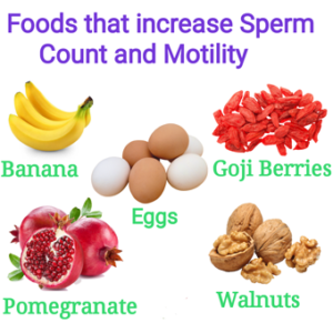 How to increase sperm mobility